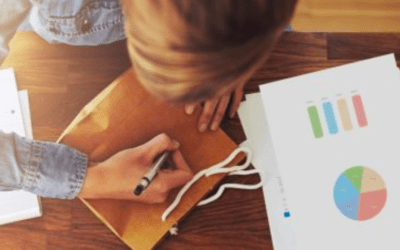 7 lépés, amitől sikeres egy vállalkozás – 1 rész